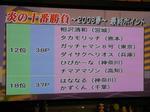 炎の十番勝負 2008春.JPG